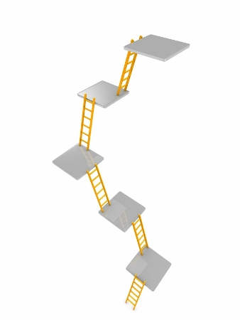 Step-ladder approach to help anxiety in children